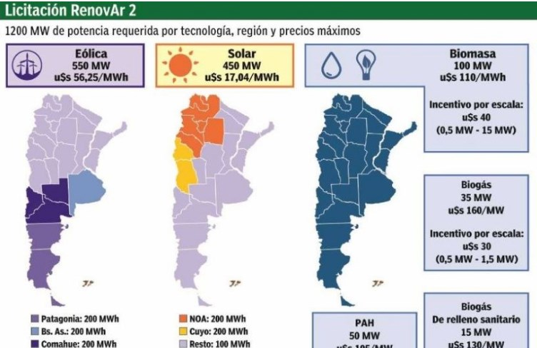 6fcb83a6ba6d http   www.agritotal.com nota 36834-ypf-irrumpe-en-el-negocio-de-la ...